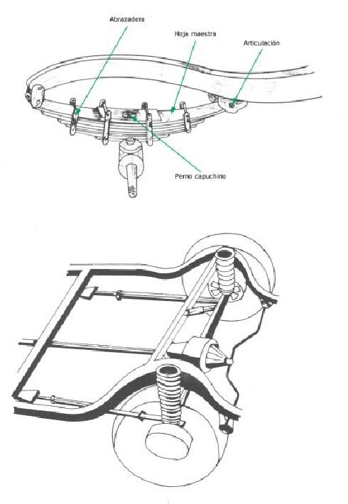 AUDI Q7 Q8 Frontal Inferior Izquierdo Suspensión Horquilla Brazo de control de pista LH